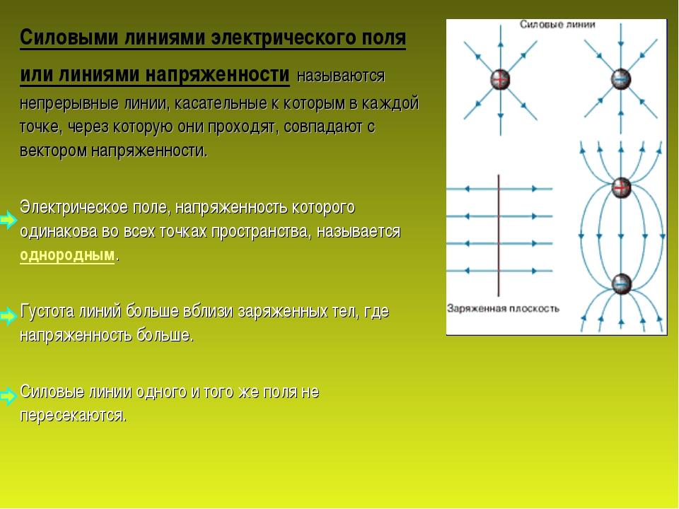 Силовыми линиями электрического поля или линиями напряженности называются неп...