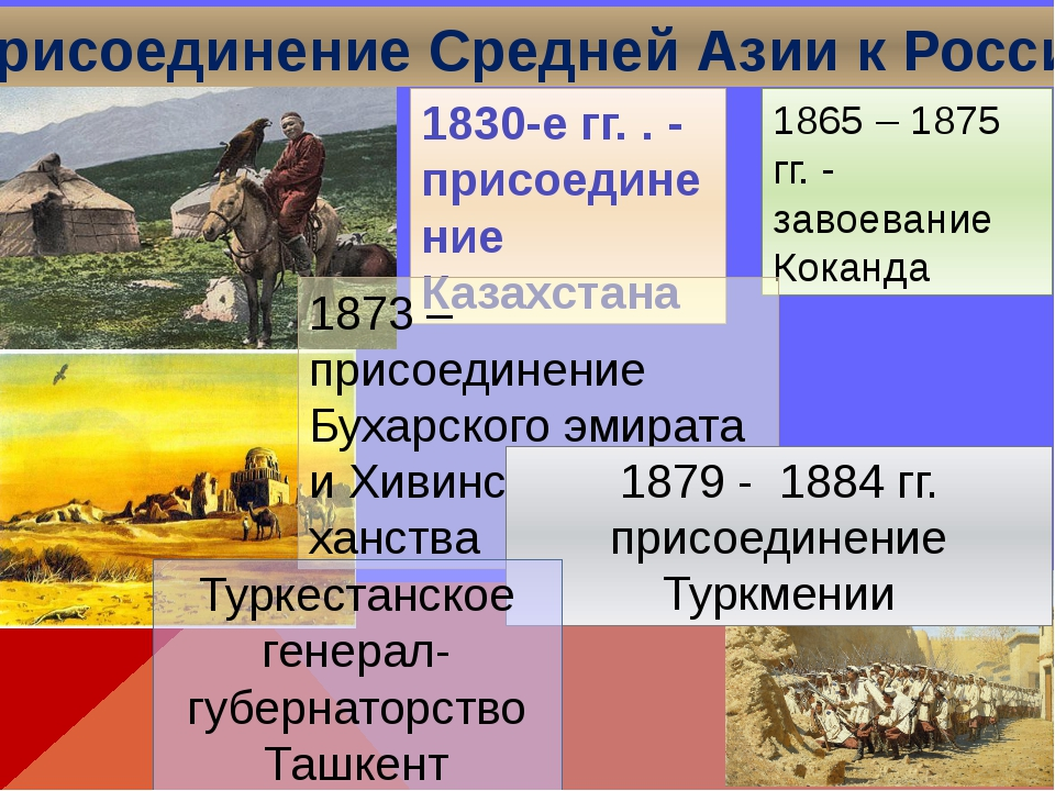 Присоединение Средней Азии к России 1830-е гг. . - присоединение Казахстана 1...