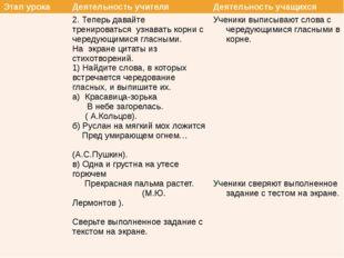 14 Этап урока Деятельность учителя Деятельность учащихся 2. Теперь давайте т