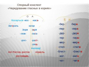 Опорный конспект «Чередование гласных в корнях» О А Коснуться -кос- -каса- .