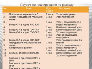 Поурочное планирование по разделу № Тема Тип урока 1. 2. 3. 4. 5. 6. 7. 8. 9