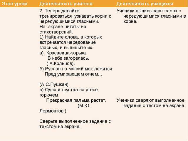 14 Этап урока Деятельность учителя Деятельность учащихся 2. Теперь давайте т...