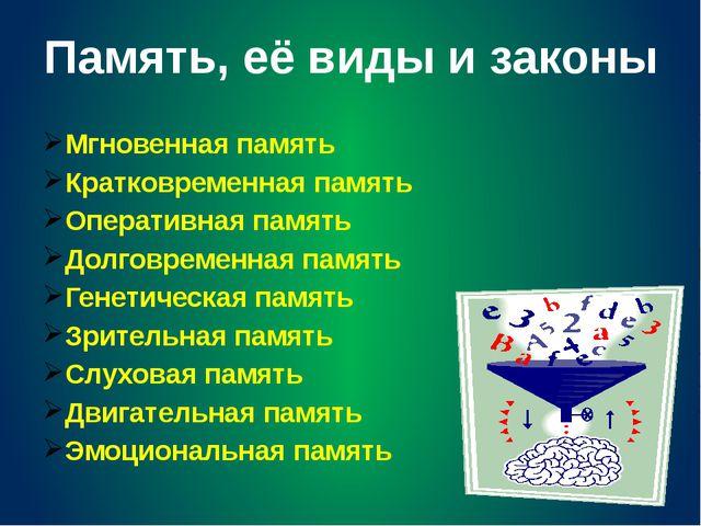 Традиционный (traditional) Подсознание (memorizing before sleeping) Фоновый...