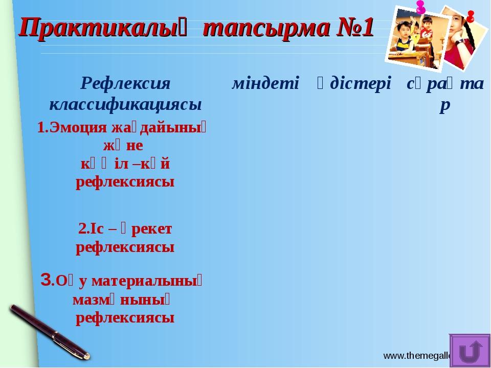 Практикалық тапсырма №1 Рефлексия классификациясы міндетіәдістерісұрақтар...
