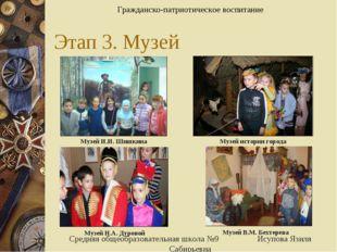 Этап 3. Музей Гражданско-патриотическое воспитание Музей истории города Музей