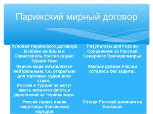 Парижский мирный договор Условия Парижского договораРезультаты для России В