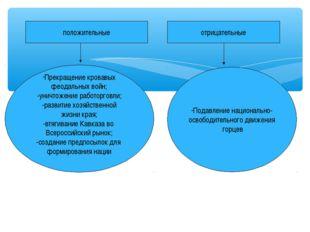 Последствия присоединения северного Кавказа к России положительные отрицатель