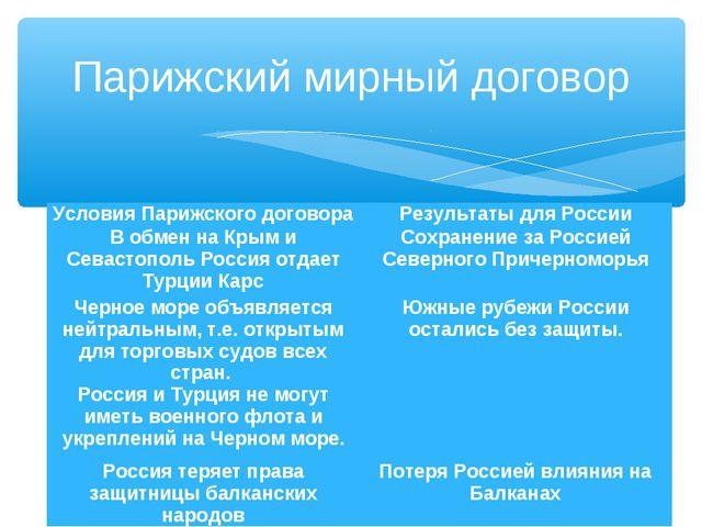 Парижский мирный договор Условия Парижского договораРезультаты для России В...