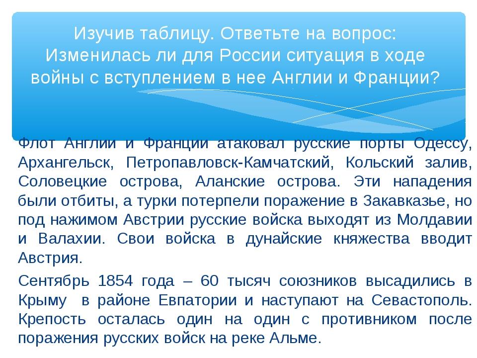Изучив таблицу. Ответьте на вопрос: Изменилась ли для России ситуация в ходе...