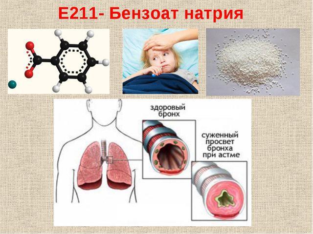E211- Бензоат натрия