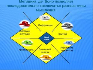 Методика де Боно позволяет последовательно «включать» разные типы мышления. У
