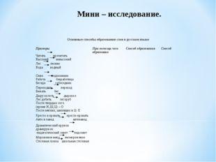Мини – исследование. Основные способы образования слов в русском языке  При