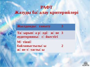 РАФТ Жазуды бағалау критерийлері Жылдамдық таныту 3 Тақырыпқа рөлдің және ауд