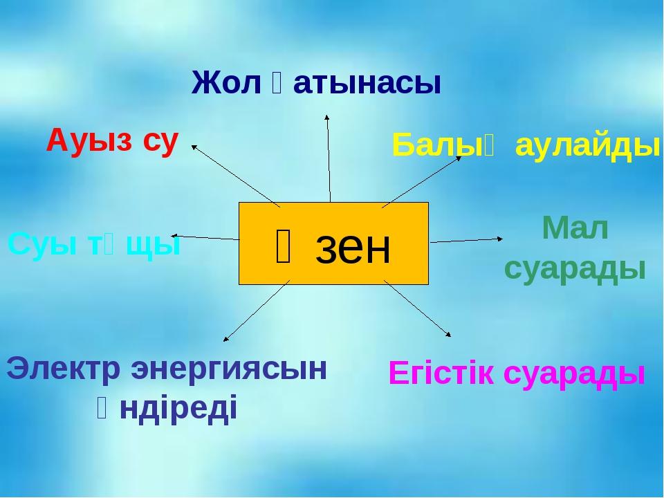 Өзен Жол қатынасы Балық аулайды Мал суарады Егістік суарады Электр энергиясын...