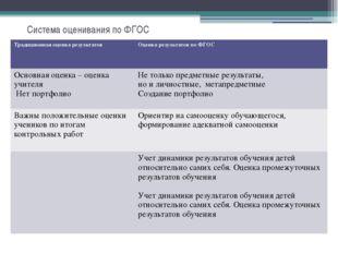 Система оценивания по ФГОС Традиционная оценка результатов Оценка результатов
