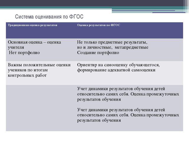 Система оценивания по ФГОС Традиционная оценка результатов Оценка результатов...