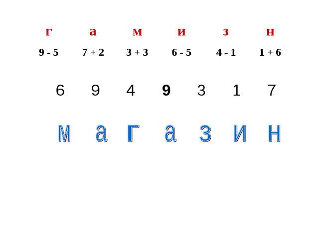гамизн 9 - 57 + 23 + 36 - 54 - 11 + 6 69 49317