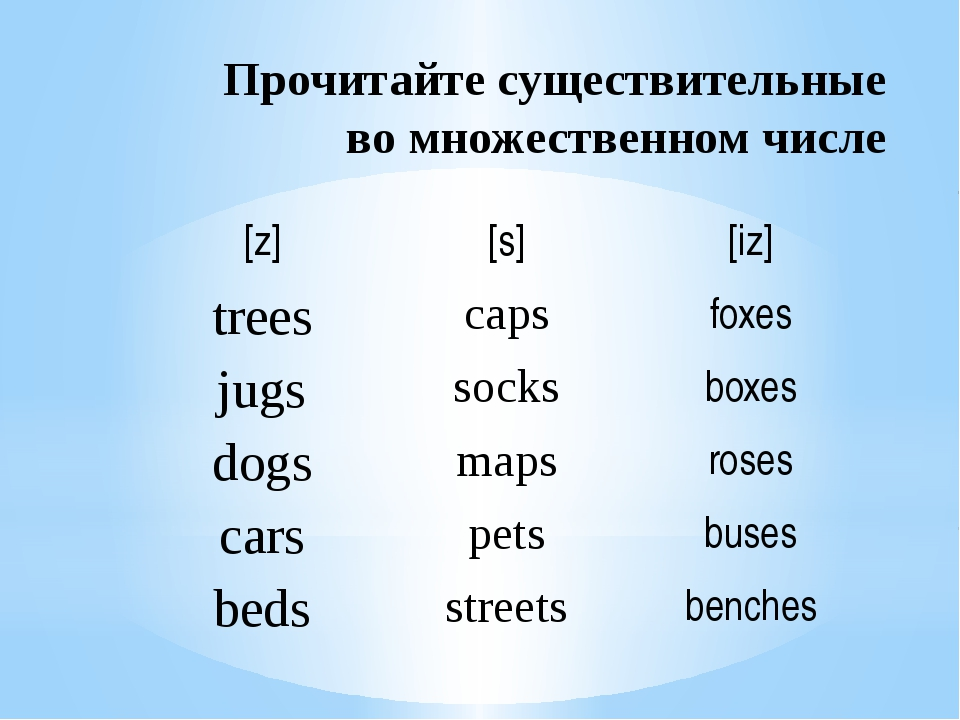 Прочитайте существительные во множественном числе [z] [s] [iz] trees caps fox...