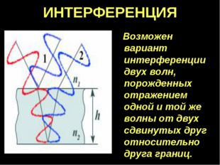 ИНТЕРФЕРЕНЦИЯ Возможен вариант интерференции двух волн, порожденных отражение