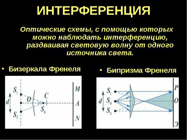 ИНТЕРФЕРЕНЦИЯ Бизеркала Френеля Бипризма Френеля Оптические схемы, с помощью...