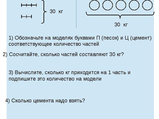 № 426 1 схема 2 схема 30 кг 30 кг 1) Обозначьте на моделях буквами П (песок)...