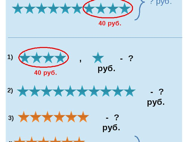 40 руб. ? руб. 40 руб. , - ? руб. - ? руб. - ? руб. 1) 2) 3) 4) - ? руб. Зад...