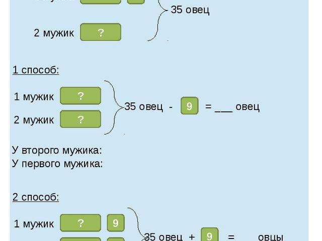 (Из «Арифметики» Л.Н.Толстого). У двух мужиков 35 овец. У одного на 9 овец бо...