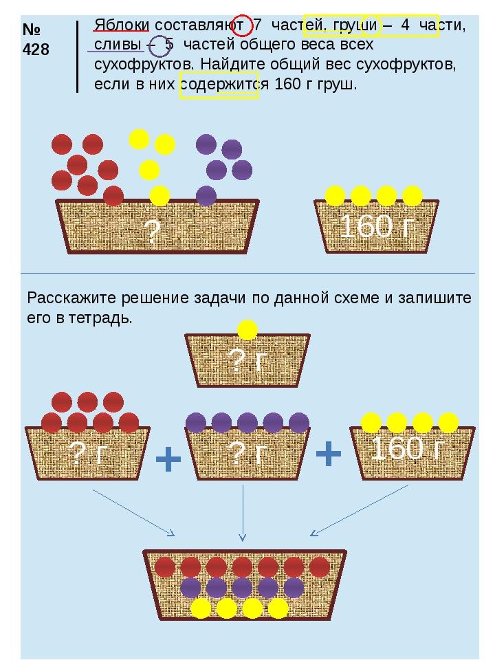 Яблоки составляют 7 частей, груши – 4 части, сливы – 5 частей общего веса все...