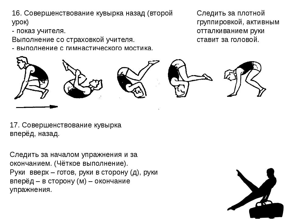 16. Совершенствование кувырка назад (второй урок) - показ учителя. Выполнение...