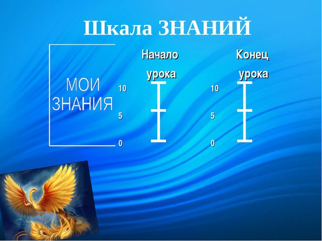 Шкала ЗНАНИЙ Начало урокаКонец урока 10 5 010 5 0