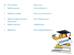 № Наименование Источники 1 Буквыраскраска www.raskraska.com 2 Забавныйалфави