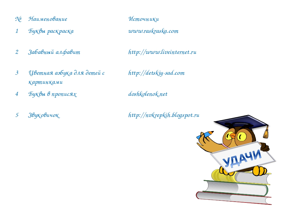 № Наименование Источники 1 Буквыраскраска www.raskraska.com 2 Забавныйалфави...