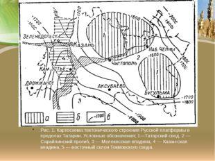 Рис. 1. Картосхема тектонического строения Русской платформы в пределах Тата