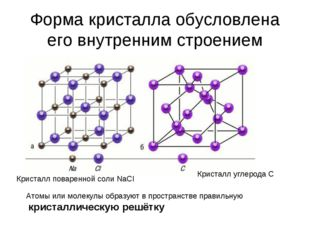 Форма кристалла обусловлена его внутренним строением Кристалл поваренной соли