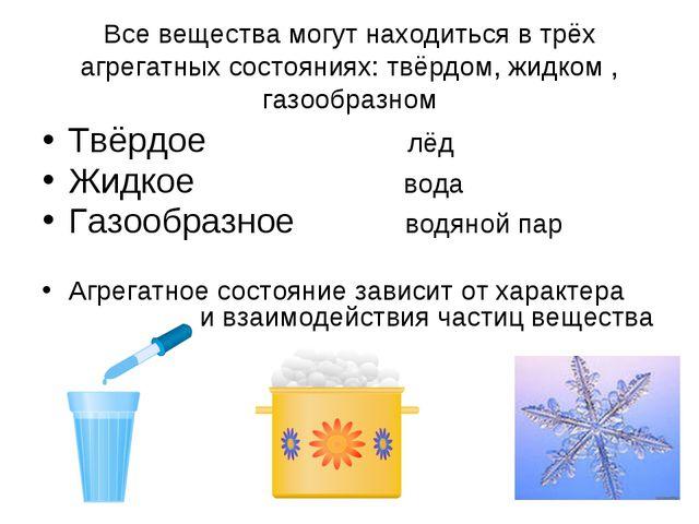 Твёрдое лёд Жидкое вода Газообразное водяной пар Агрегатное состояние зависит...