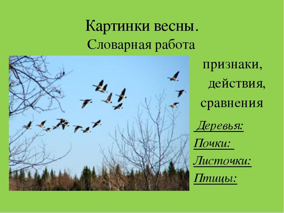 Картинки весны. Словарная работа признаки, действия, сравнения Деревья: Почки...