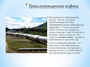 Протяженность нефтепроводов России – 48 тыс. км. Центр нефтепроводной системы