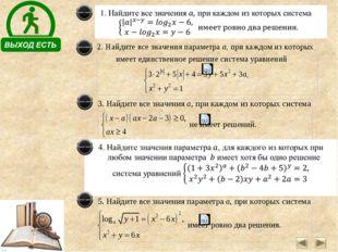 Рассмотрим возможные варианты расположения графиков функций при различных зна