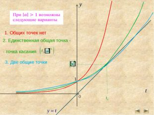 Таким образом при наши графики будут иметь две точки пересечения, а значит си