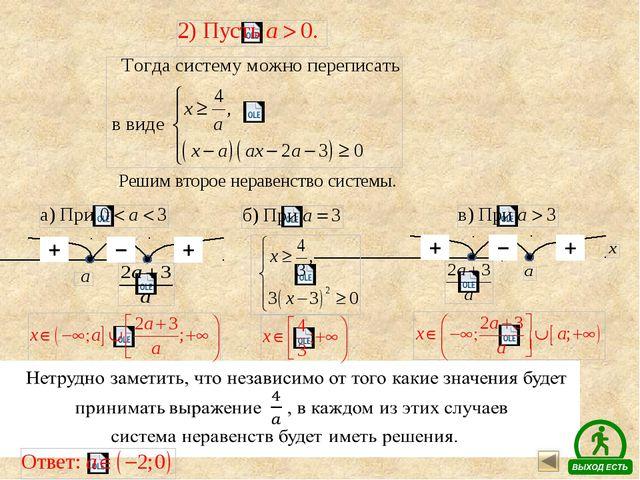 Используемая литература и ссылки на рисунки Литература ЕГЭ 2011. Математика....