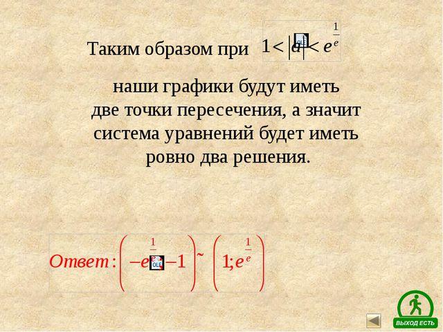 Из первого уравнения системы имеем