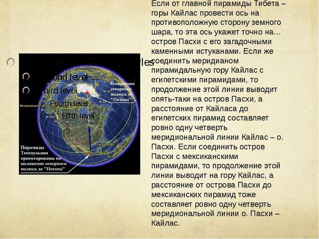 Если от главной пирамиды Тибета – горы Кайлас провести ось на противоположную...
