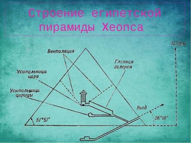Строение египетской пирамиды Хеопса