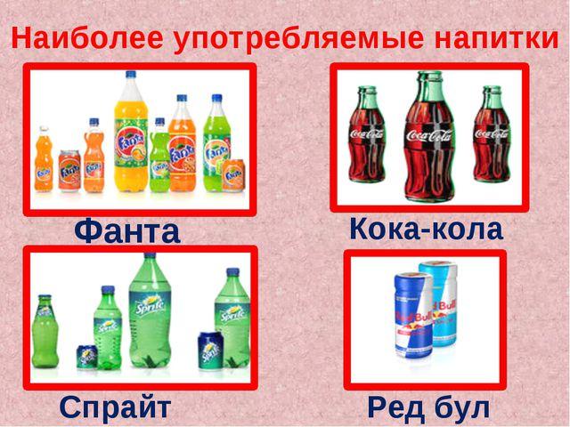 Наиболее употребляемые напитки Фанта Кока-кола Спрайт Ред бул