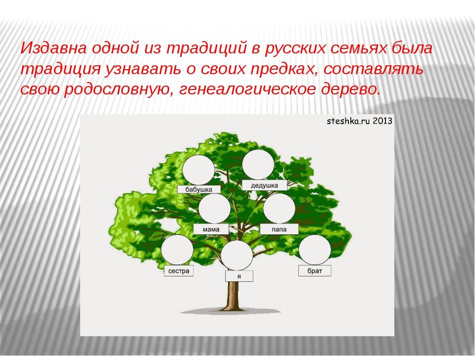 Издавна одной из традиций в русских семьях была традиция узнавать о своих пре...