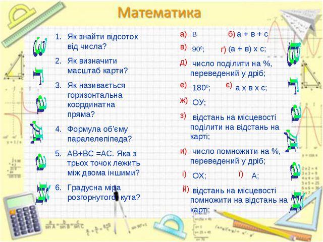 Як знайти відсоток від числа? Як визначити масштаб карти? Як називається гори...