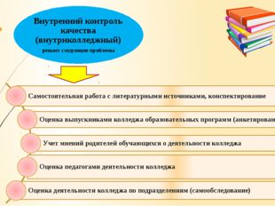 Внутренний контроль качества (внутриколледжный) решает следующие проблемы