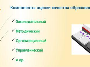 Компоненты оценки качества образования Законодательный Методический Организац