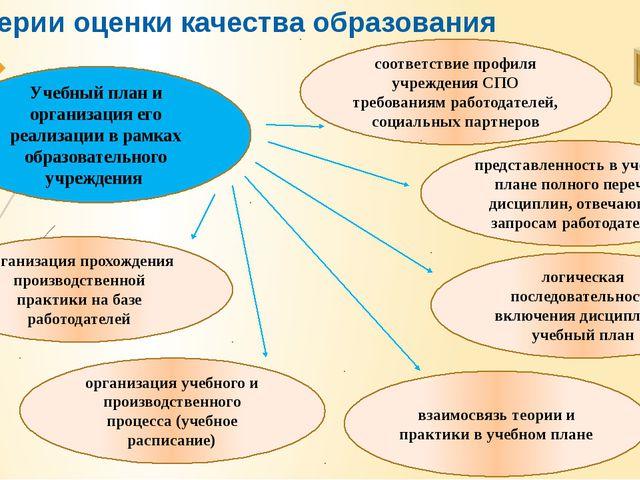 Критерии оценки качества образования Учебный план и организация его реализаци...