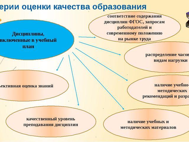 Критерии оценки качества образования Дисциплины, включенные в учебный план со...